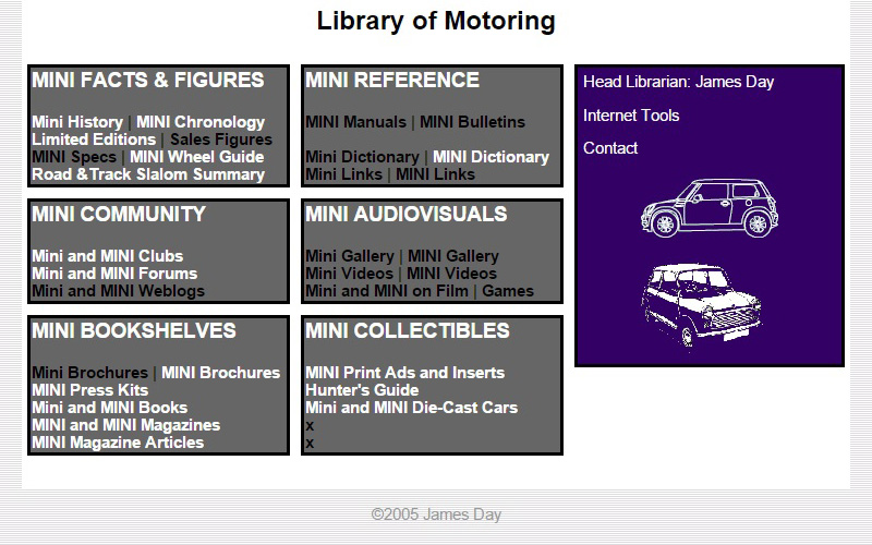 Library of Motoring 2005