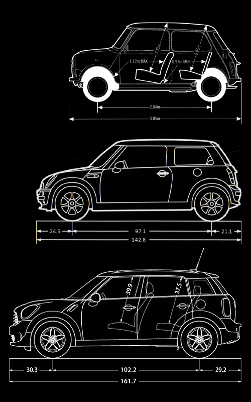 Mini Cooper Dimensions >> Dimensions Comparison Library Of Motoring An Online