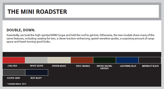 2012 MINI Roadster colors